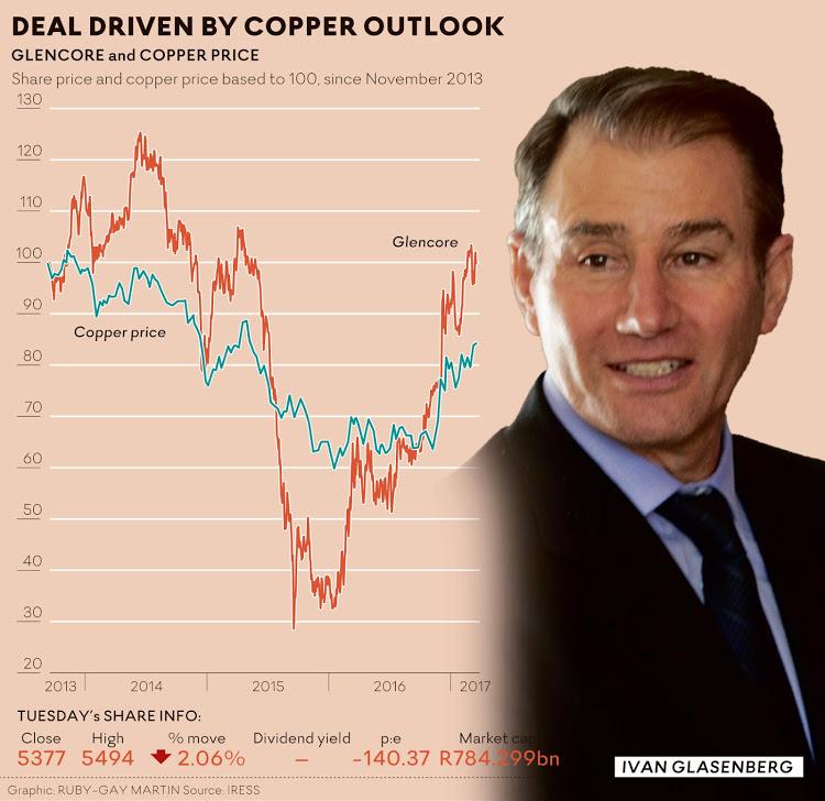 Glencore puts faith in copper